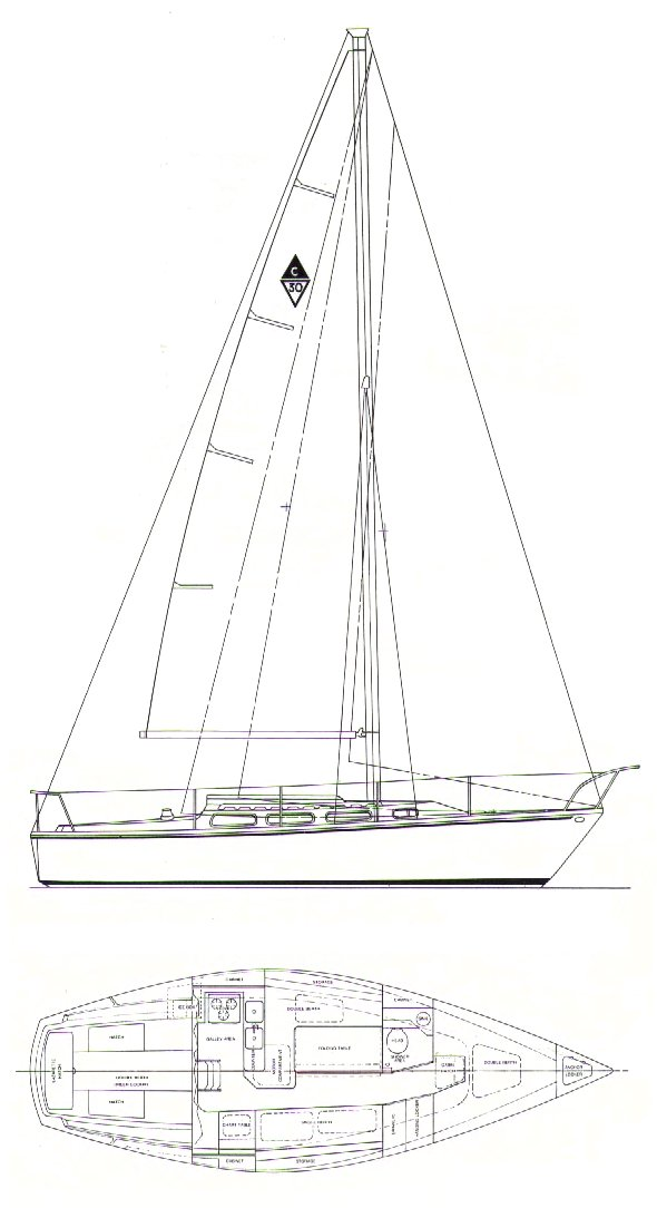 Catalina 30 drawing on sailboatdata.com