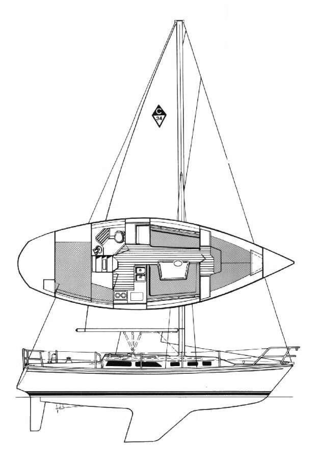 Catalina 34 drawing on sailboatdata.com