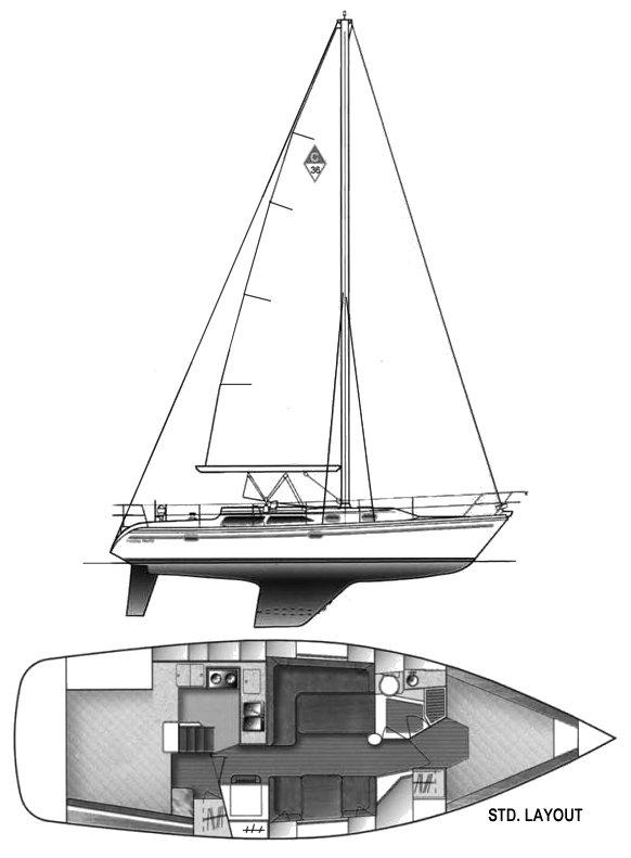 Catalina 36 MkII drawing on sailboatdata.com