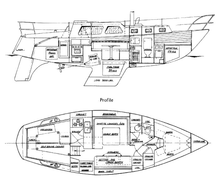 Challenger 32 drawing on sailboatdata.com
