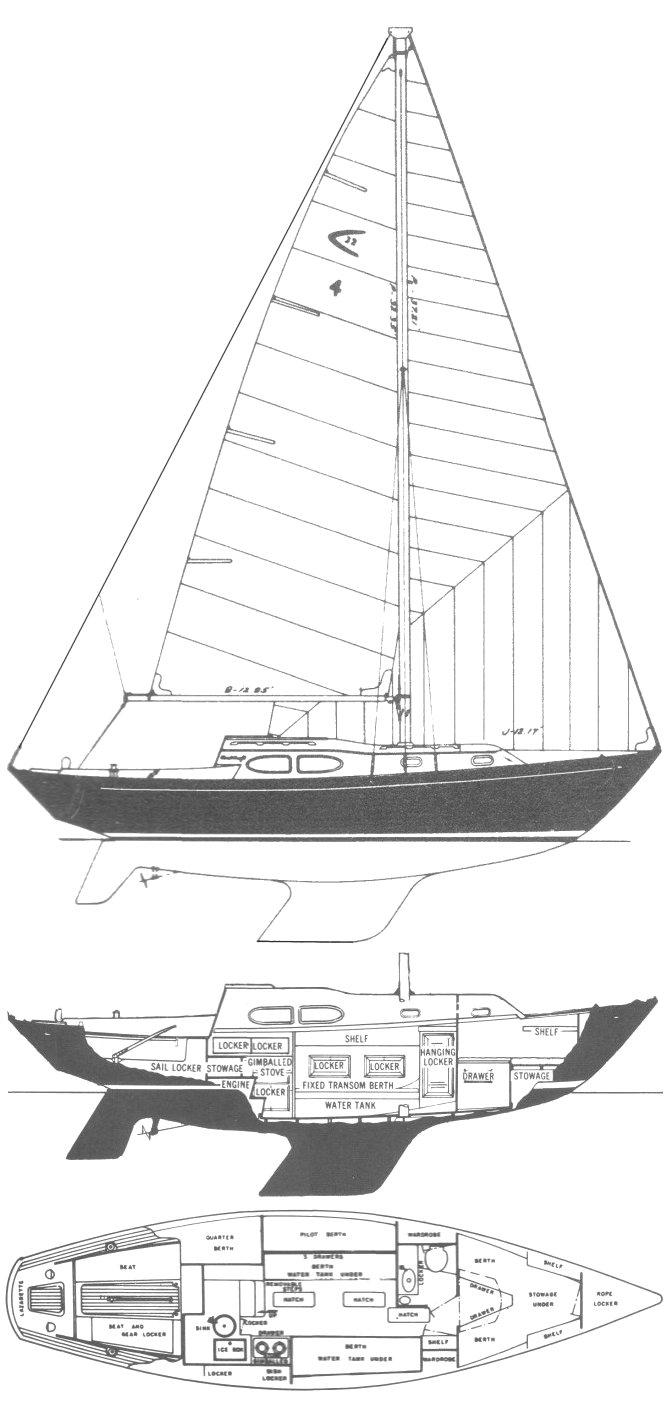 CHEROKEE 32 (CHRIS-CRAFT) drawing
