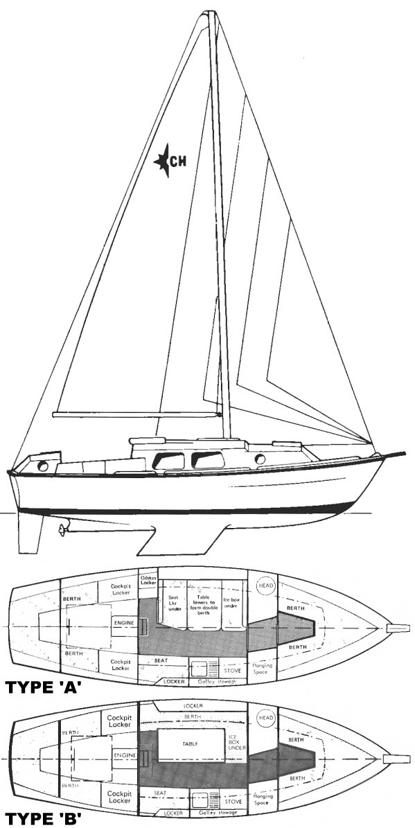 Chieftain 26 (Westerly) drawing on sailboatdata.com