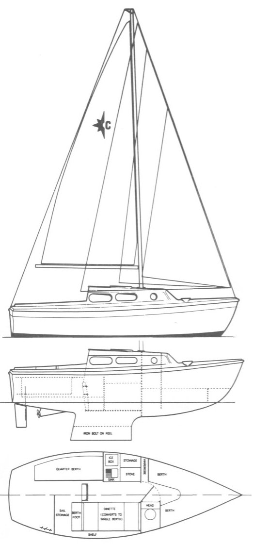 Cirrus 22 (Westerly) drawing on sailboatdata.com