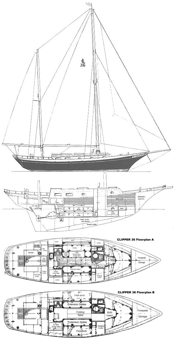 Clipper 36 (Cheoy Lee) drawing on sailboatdata.com