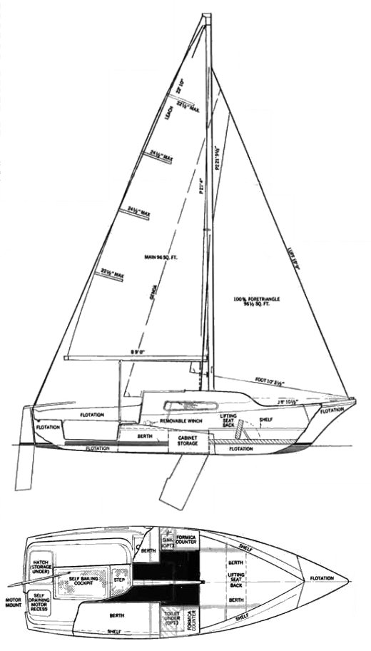 Clipper Marine 21 drawing on sailboatdata.com