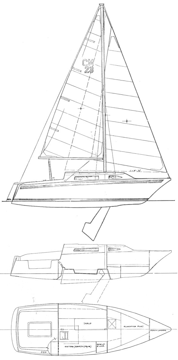 Clipper Marine 23 drawing on sailboatdata.com