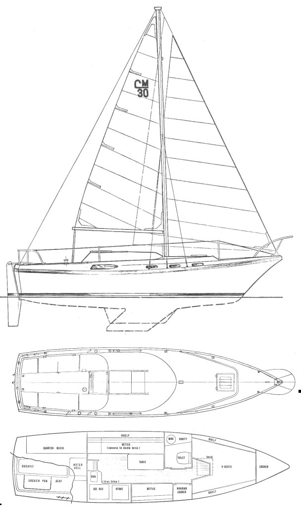 Clipper Marine 30 drawing on sailboatdata.com