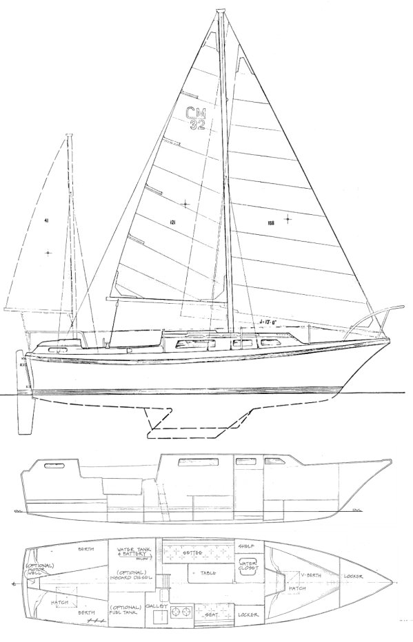Clipper Marine 32 drawing on sailboatdata.com