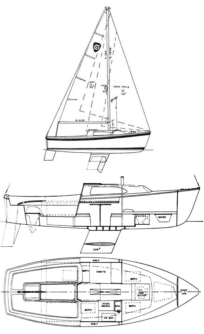 COLUMBIA 22 drawing