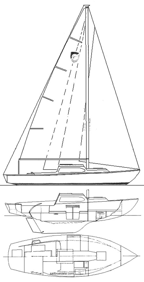 Columbia 24 Contender drawing on sailboatdata.com