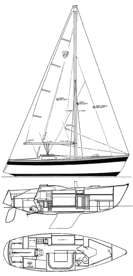 Columbia 34 Mk II drawing on sailboatdata.com