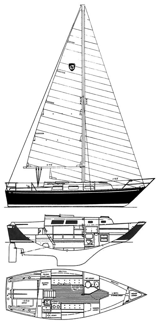 Columbia 8.7 drawing on sailboatdata.com