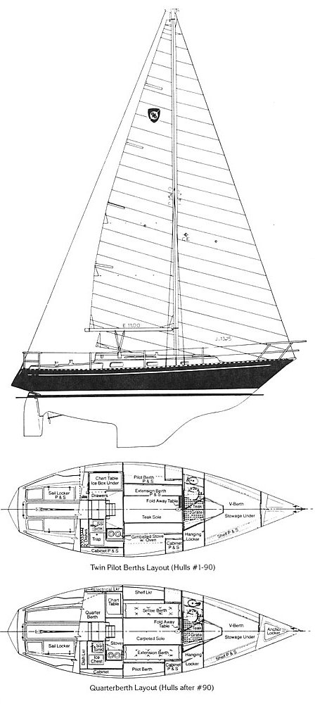Columbia 9.6 drawing on sailboatdata.com