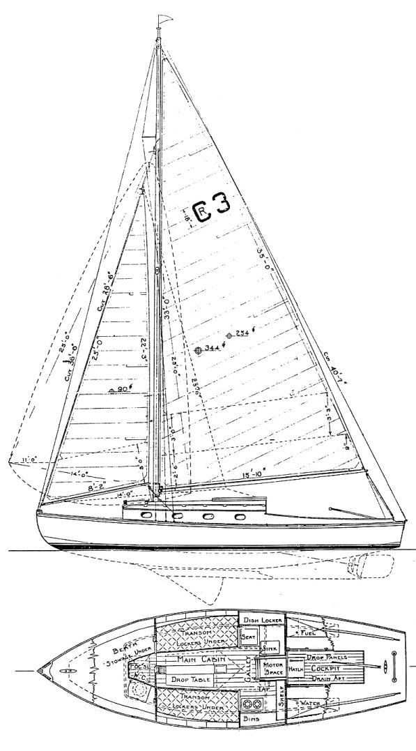 COLUMBIA RIVER ONE DESIGN drawing