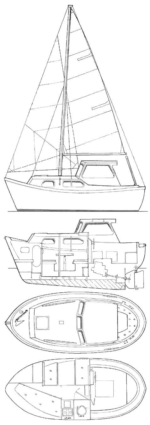 WATSON 19.5 (COLVIC) drawing