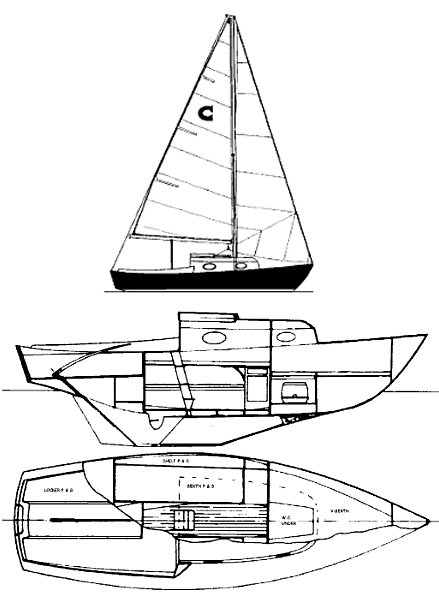 Companion 21 drawing on sailboatdata.com