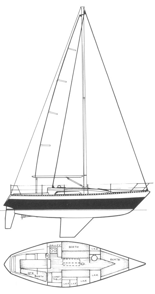CONTENTION 33 (PETERSON) sailboat specifications and