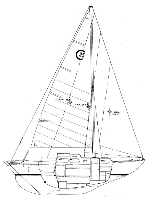 Continental 25 (Whitby) drawing on sailboatdata.com