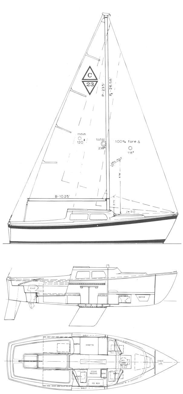 CORONADO 23 drawing