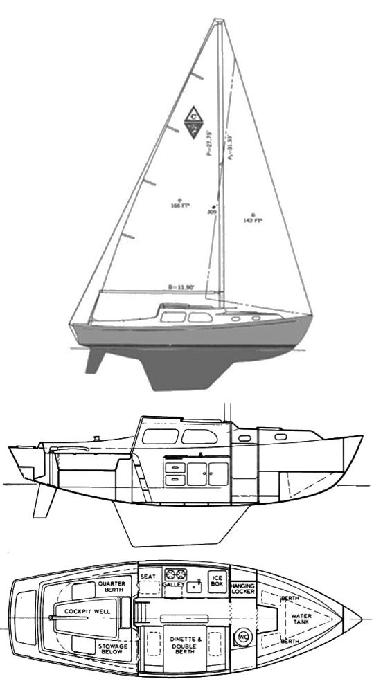 Coronado 25 drawing on sailboatdata.com