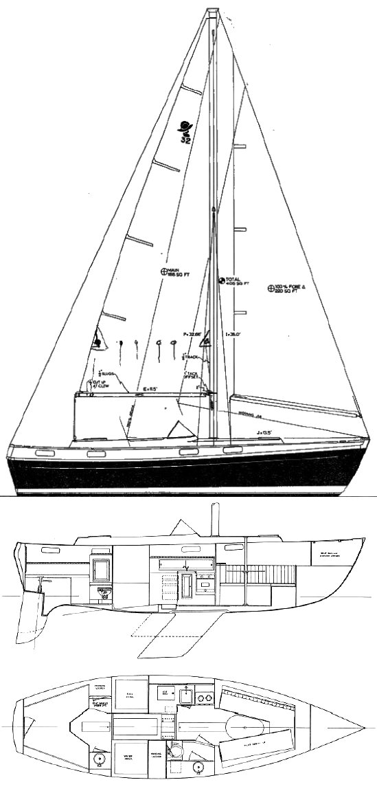 Coronado 32 drawing on sailboatdata.com