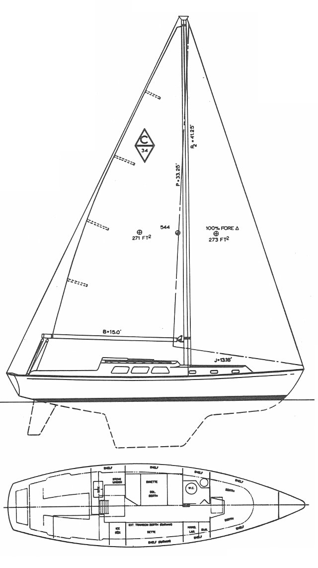 Coronado 34 drawing on sailboatdata.com
