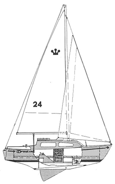 Coronet 20 drawing on sailboatdata.com