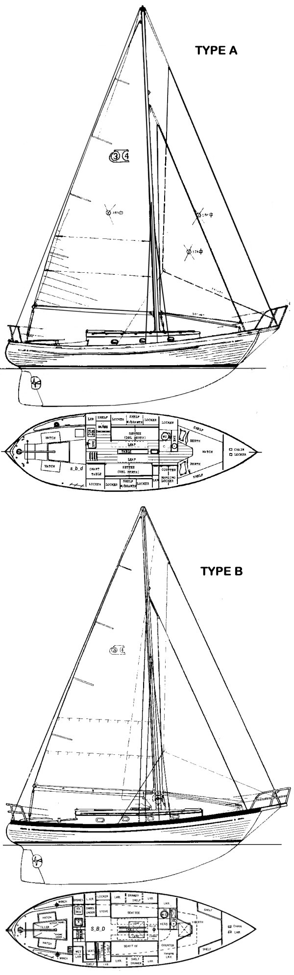 ct 34 sailboat specifications and details on sailboatdata com