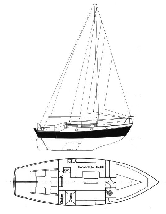Curlew 32 drawing on sailboatdata.com
