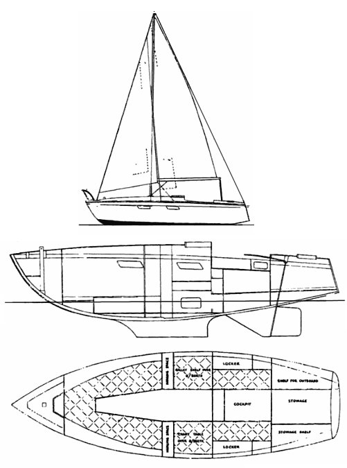 Debutante 21 MkI drawing on sailboatdata.com