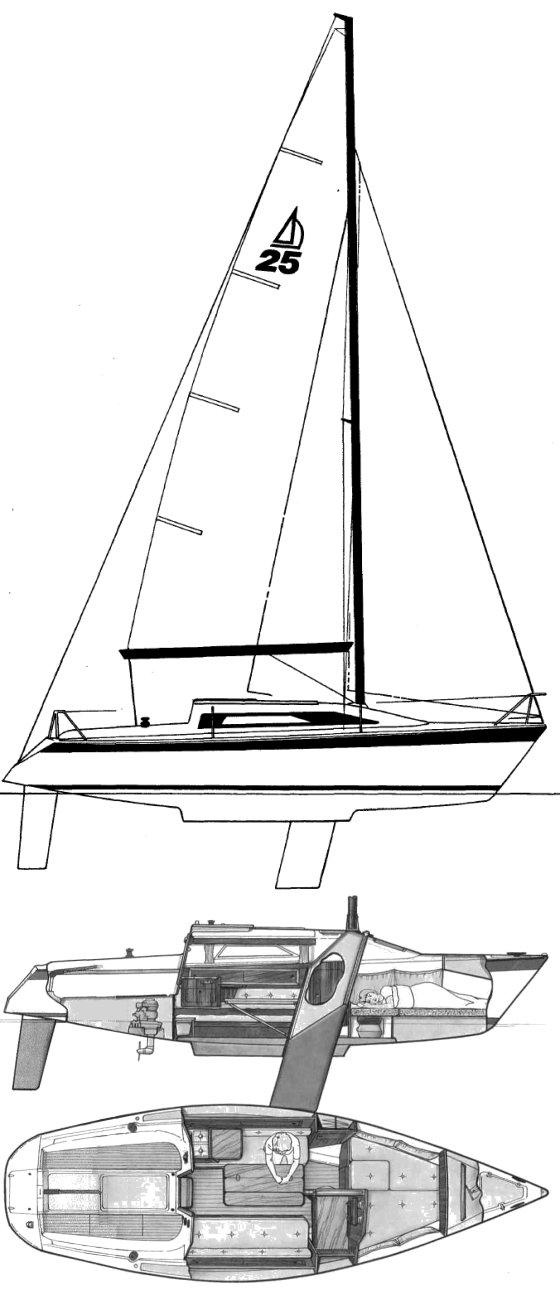 DEHLER 25 drawing