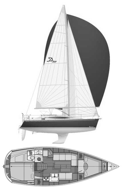 Delphia 33 drawing on sailboatdata.com