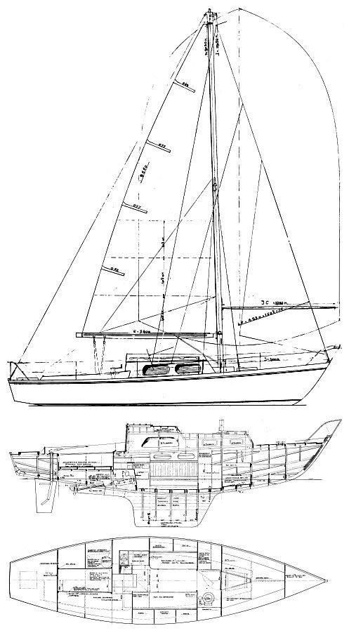 DOGGER drawing