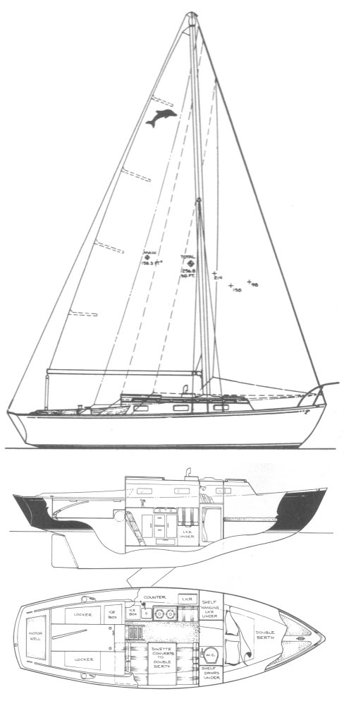 Dolphin 24 drawing on sailboatdata.com