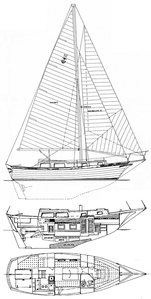 Downeaster 32 drawing on sailboatdata.com