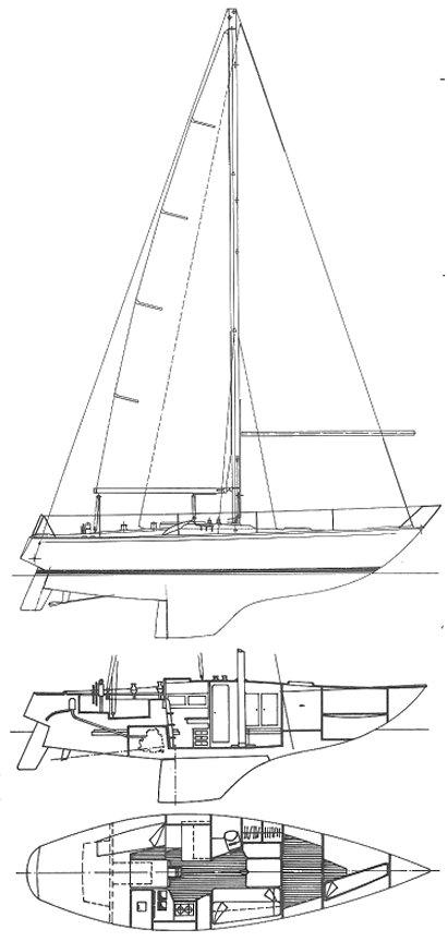 DRAC drawing