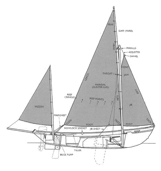 Drascombe Lugger drawing on sailboatdata.com