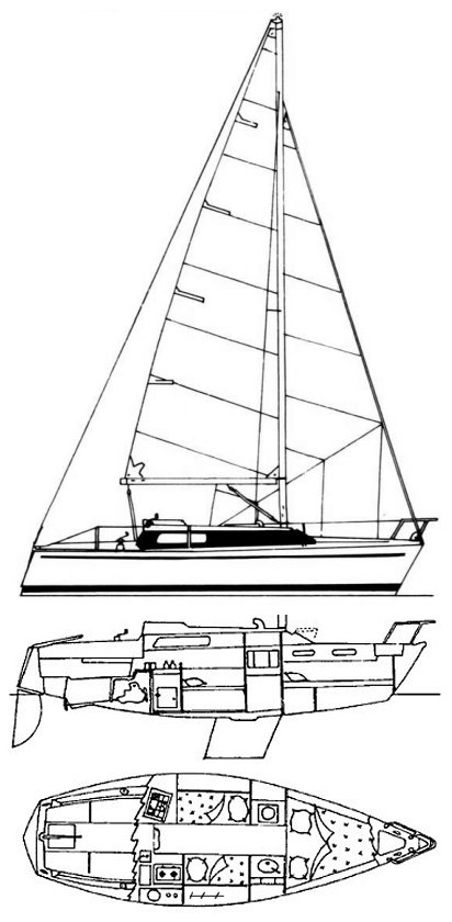 Dufour 1800 drawing on sailboatdata.com