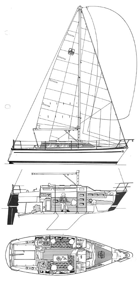 DUFOUR 29 sailboat specifications and details on
