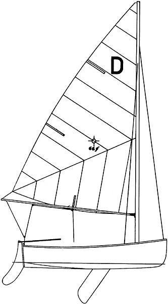 DYER DINK sailboat specifications and details on