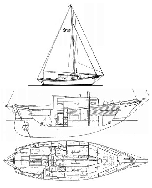 Eastsail 25 drawing on sailboatdata.com