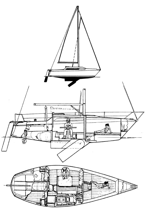 Edel 730 drawing on sailboatdata.com