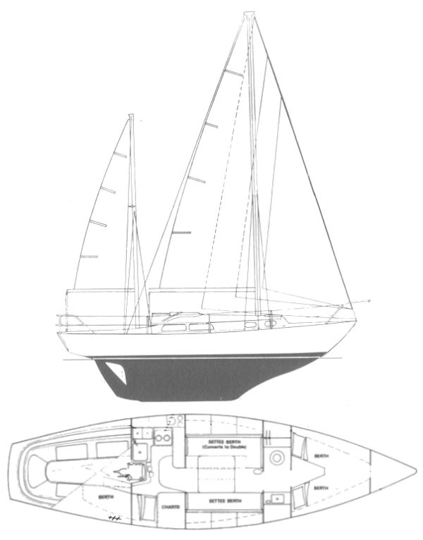 Elizabethan 33 drawing on sailboatdata.com