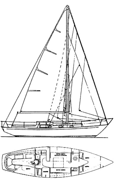 Elizabethan 35 drawing on sailboatdata.com