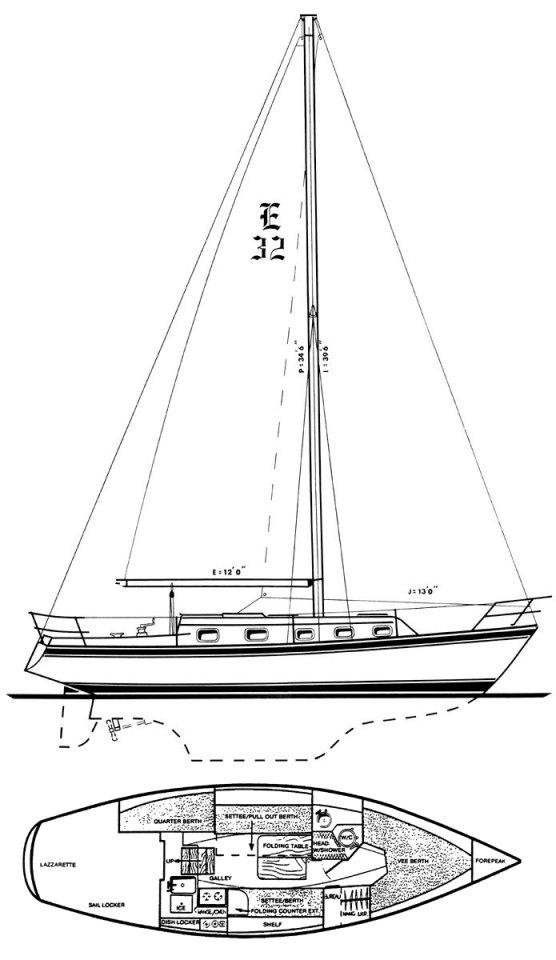 Sailboatdata Com Endeavour 32 Sailboat