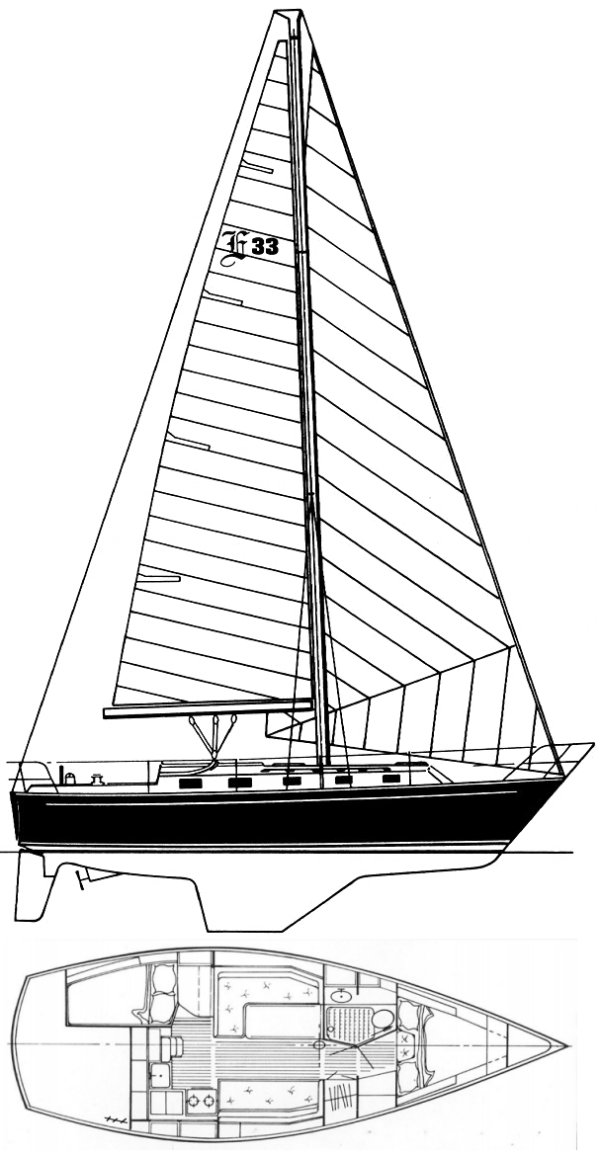 Endeavour 33 drawing on sailboatdata.com