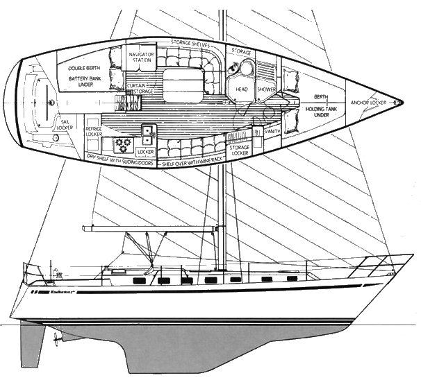 Endeavour 38 drawing on sailboatdata.com