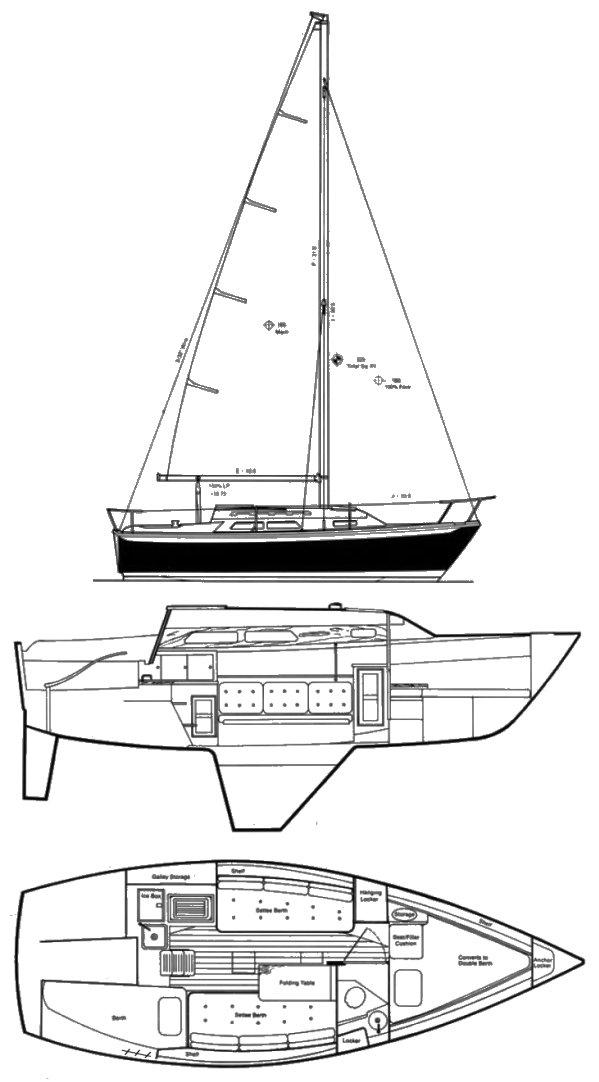 ERICSON 25+ drawing