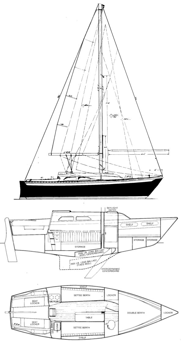 Ericson 25 drawing on sailboatdata.com