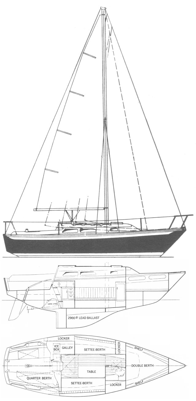 Ericson 27 drawing on sailboatdata.com